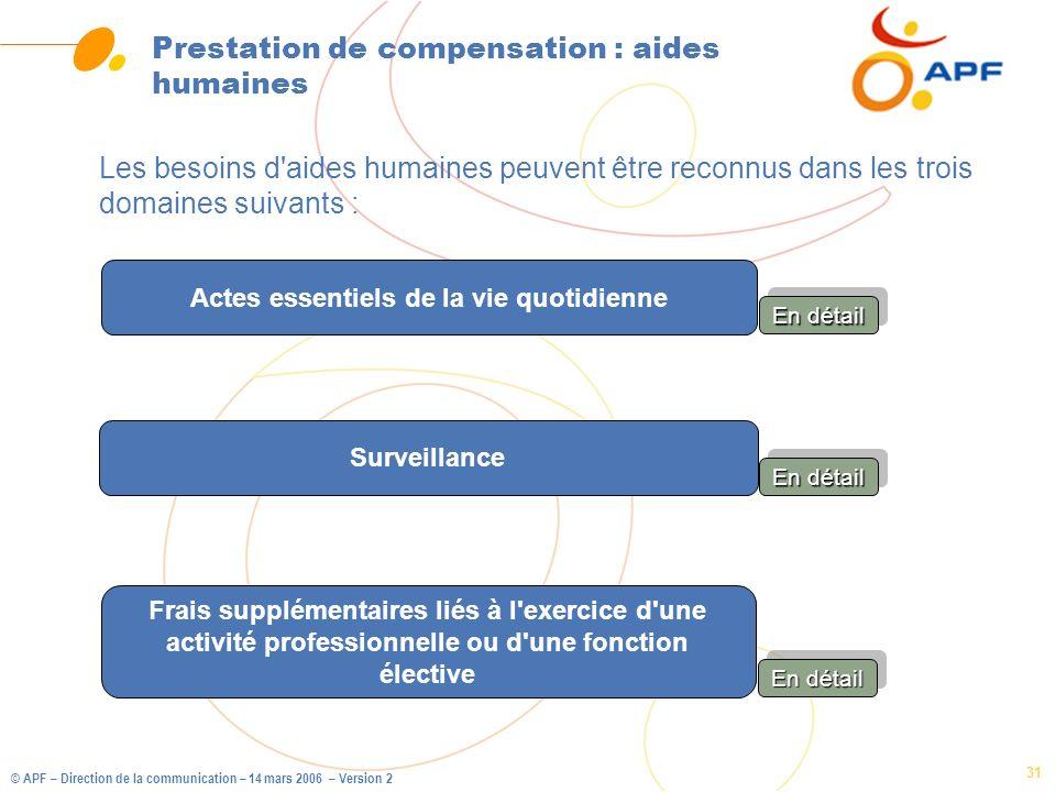 © APF – Direction de la communication – 14 mars 2006 – Version 2 31 Prestation de compensation : aides humaines Les besoins d'aides humaines peuvent ê