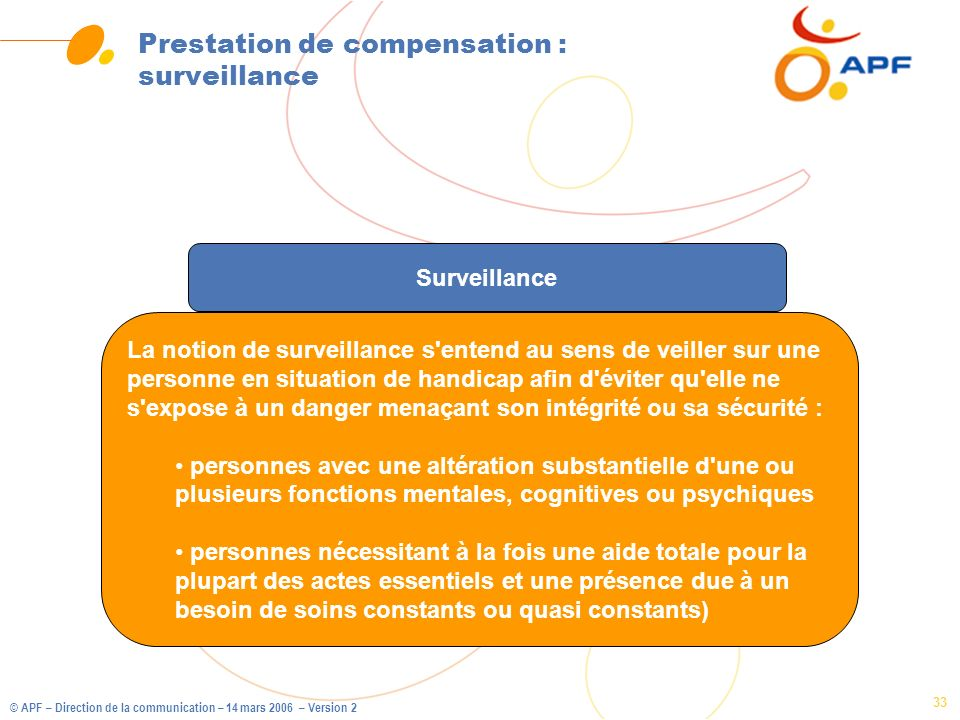 © APF – Direction de la communication – 14 mars 2006 – Version 2 33 Prestation de compensation : surveillance Surveillance La notion de surveillance s