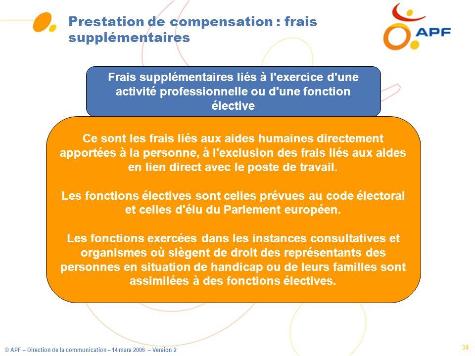 © APF – Direction de la communication – 14 mars 2006 – Version 2 34 Prestation de compensation : frais supplémentaires Frais supplémentaires liés à l'