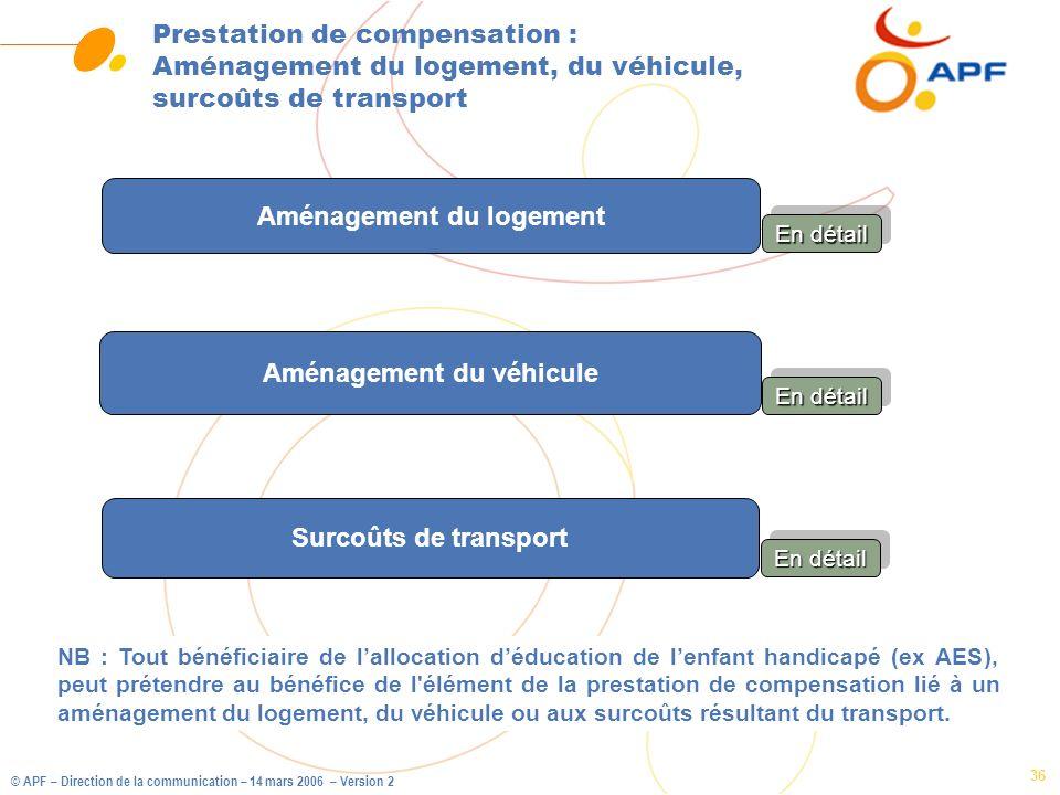 © APF – Direction de la communication – 14 mars 2006 – Version 2 36 Prestation de compensation : Aménagement du logement, du véhicule, surcoûts de tra