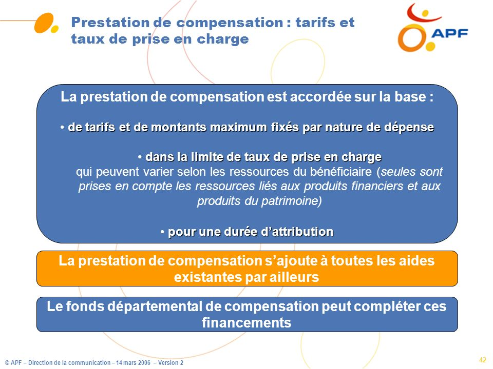 © APF – Direction de la communication – 14 mars 2006 – Version 2 42 Prestation de compensation : tarifs et taux de prise en charge La prestation de co