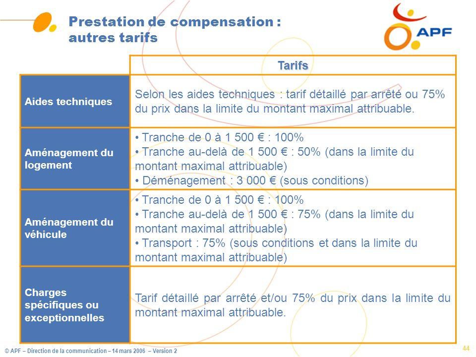 © APF – Direction de la communication – 14 mars 2006 – Version 2 44 Prestation de compensation : autres tarifs Tarifs Aides techniques Selon les aides