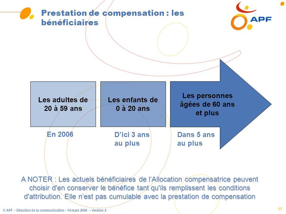 © APF – Direction de la communication – 14 mars 2006 – Version 2 49 Prestation de compensation : les bénéficiaires Les personnes âgées de 60 ans et pl