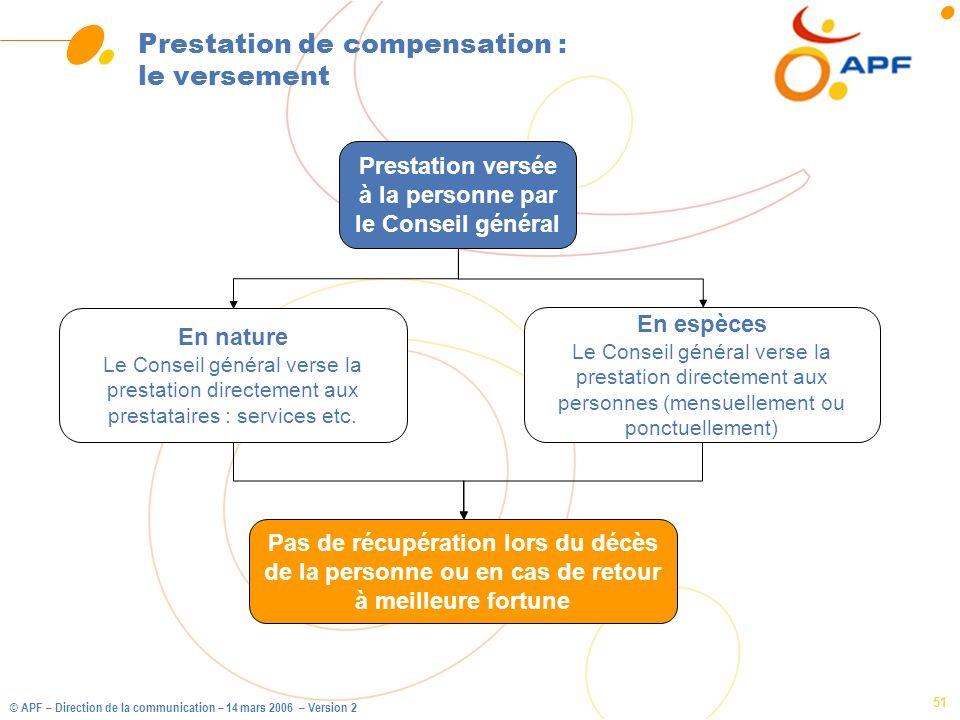 © APF – Direction de la communication – 14 mars 2006 – Version 2 51 Prestation de compensation : le versement Prestation versée à la personne par le C