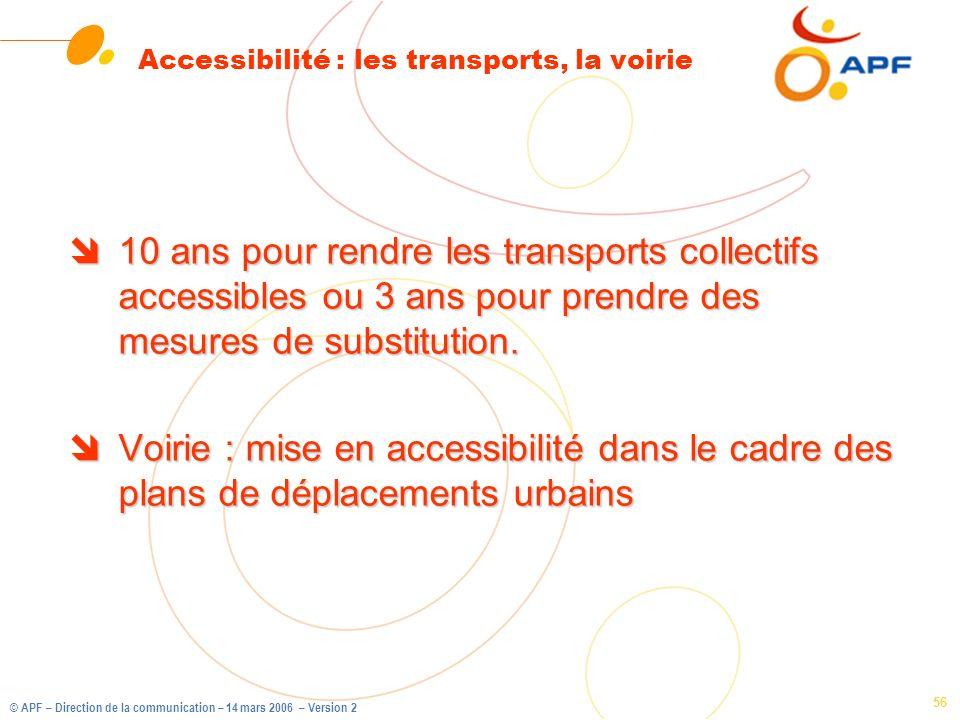 © APF – Direction de la communication – 14 mars 2006 – Version 2 56 Accessibilité : les transports, la voirie î10 ans pour rendre les transports colle