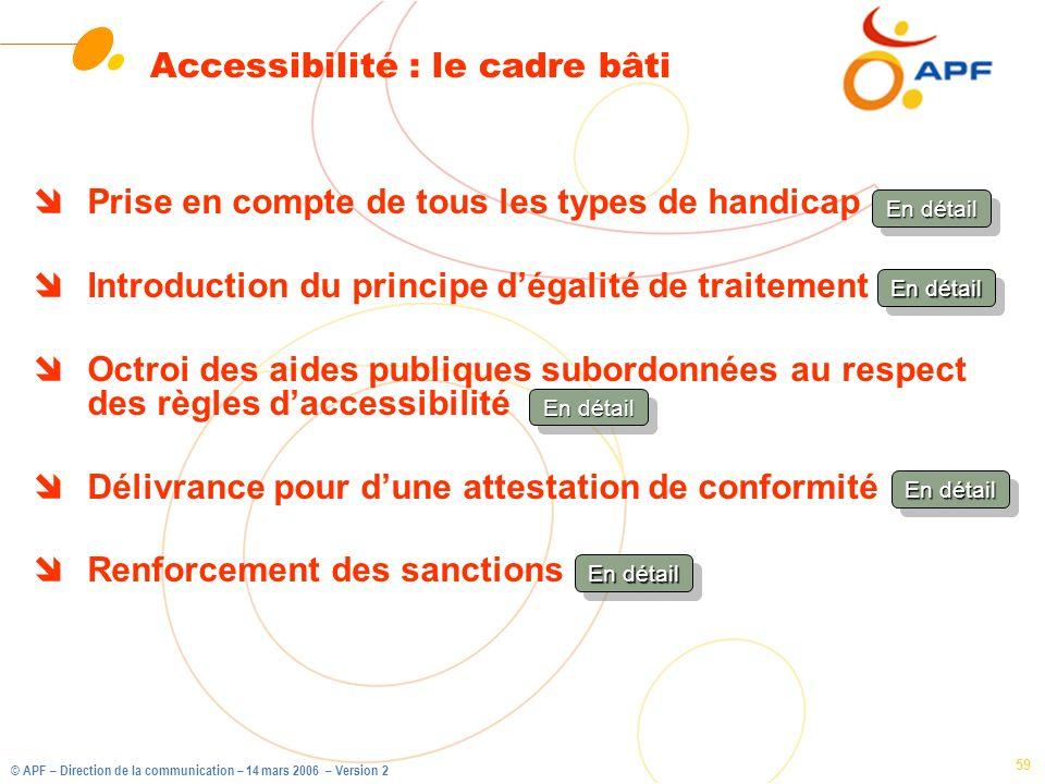 © APF – Direction de la communication – 14 mars 2006 – Version 2 59 Accessibilité : le cadre bâti îPrise en compte de tous les types de handicap îIntr