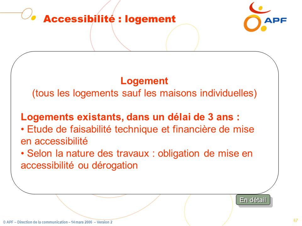 © APF – Direction de la communication – 14 mars 2006 – Version 2 67 Accessibilité : logement Logement (tous les logements sauf les maisons individuell