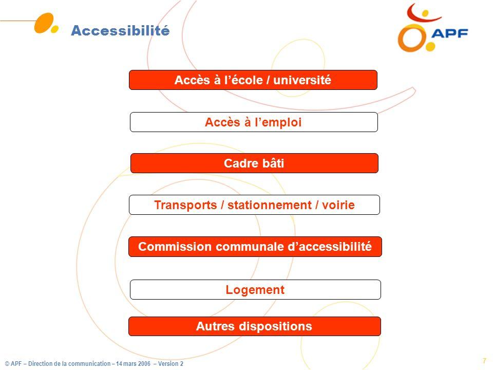 © APF – Direction de la communication – 14 mars 2006 – Version 2 58 Accessibilité : le cadre bâti î10 ans pour que les lieux recevant du public existants soient accessibles à tous : 11 février 2015 îCes exigences varient en fonction de la catégorie de létablissement.