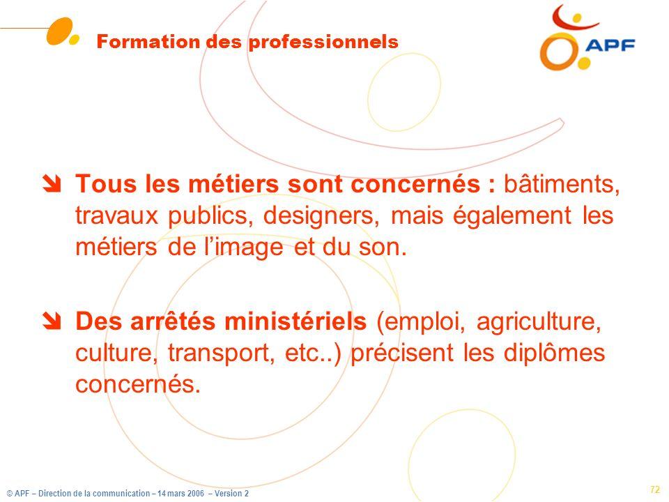 © APF – Direction de la communication – 14 mars 2006 – Version 2 72 Formation des professionnels îTous les métiers sont concernés : bâtiments, travaux