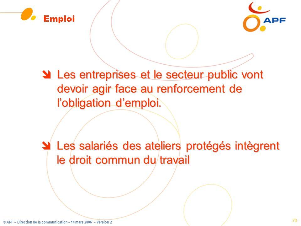 © APF – Direction de la communication – 14 mars 2006 – Version 2 78 Emploi îLes entreprises et le secteur public vont devoir agir face au renforcement