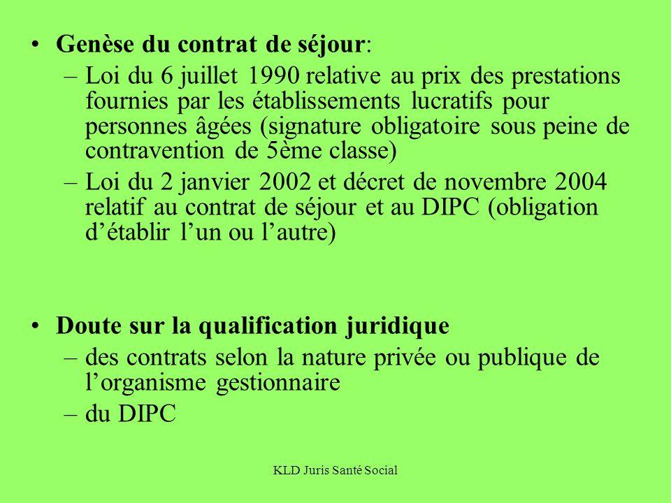 KLD Juris Santé Social Genèse du contrat de séjour: –Loi du 6 juillet 1990 relative au prix des prestations fournies par les établissements lucratifs