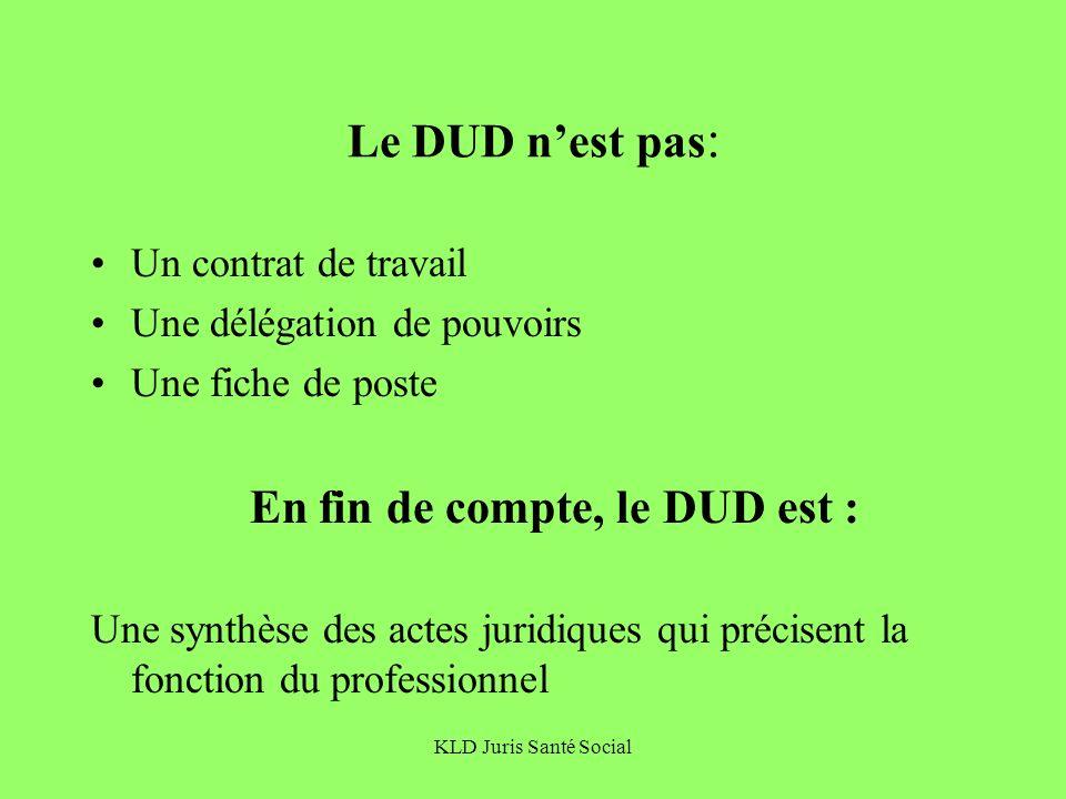 KLD Juris Santé Social Le DUD nest pas : Un contrat de travail Une délégation de pouvoirs Une fiche de poste En fin de compte, le DUD est : Une synthè