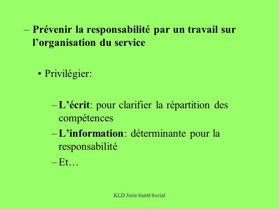 KLD Juris Santé Social –Prévenir la responsabilité par un travail sur lorganisation du service Privilégier: –Lécrit: pour clarifier la répartition des