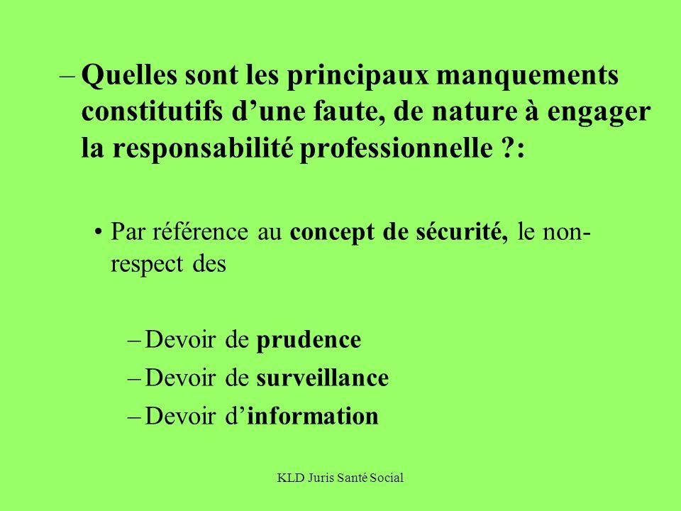 KLD Juris Santé Social –Quelles sont les principaux manquements constitutifs dune faute, de nature à engager la responsabilité professionnelle ?: Par