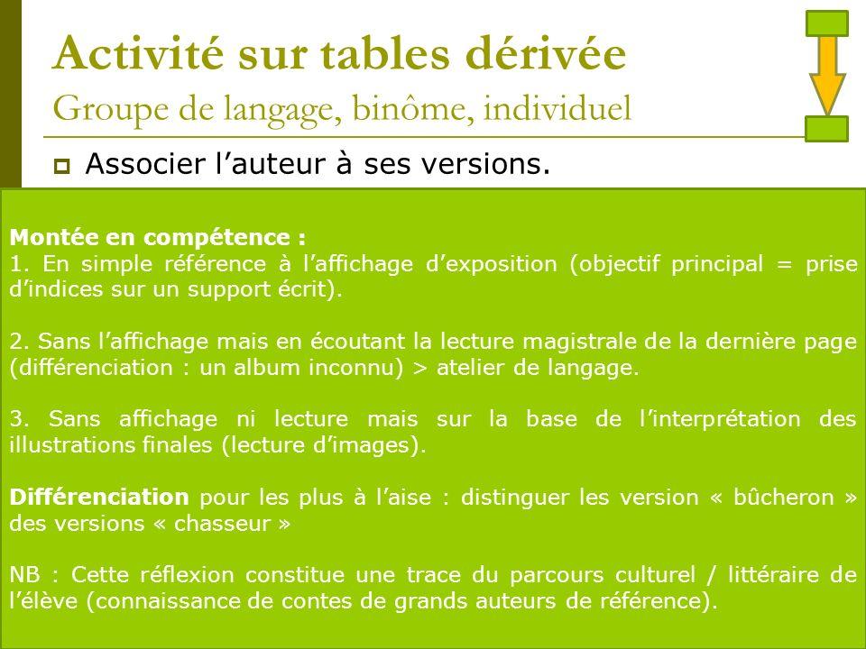 Les histoires de Activité sur tables dérivée Groupe de langage, binôme, individuel Associer lauteur à ses versions. Jacob et Willem GrimmCharles Perra