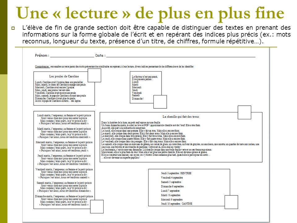 Une « lecture » de plus en plus fine Lélève de fin de grande section doit être capable de distinguer des textes en prenant des informations sur la for