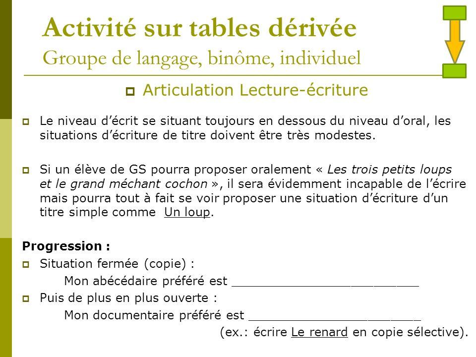 Activité sur tables dérivée Groupe de langage, binôme, individuel Articulation Lecture-écriture Le niveau décrit se situant toujours en dessous du niveau doral, les situations décriture de titre doivent être très modestes.