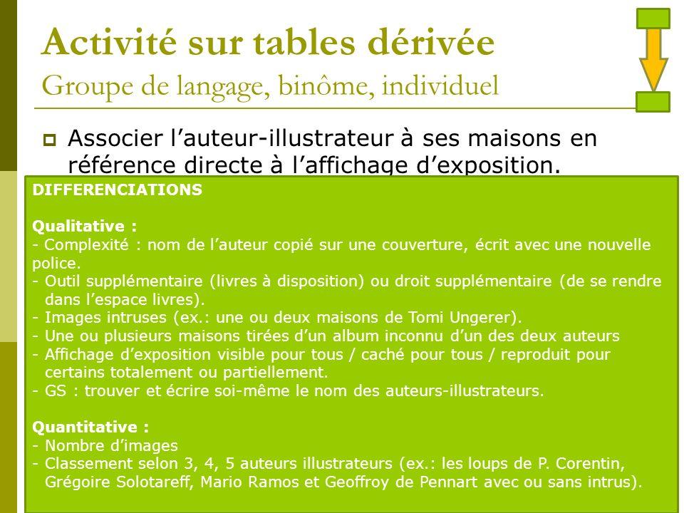 Les maisons de Activité sur tables dérivée Groupe de langage, binôme, individuel Associer lauteur-illustrateur à ses maisons en référence directe à laffichage dexposition.