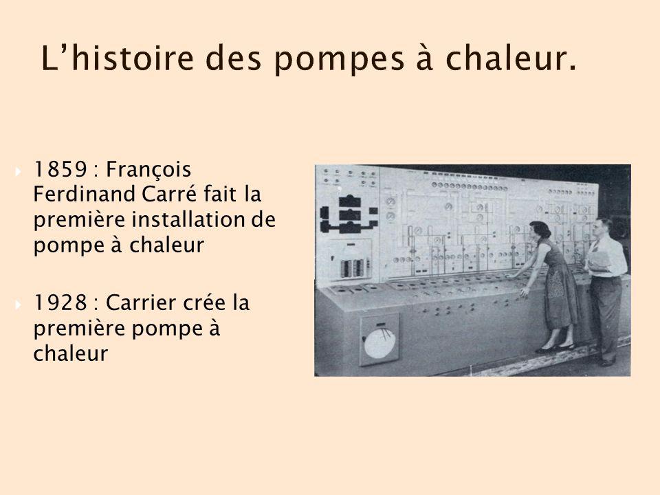 Lhistoire des pompes à chaleur. 1859 : François Ferdinand Carré fait la première installation de pompe à chaleur 1928 : Carrier crée la première pompe