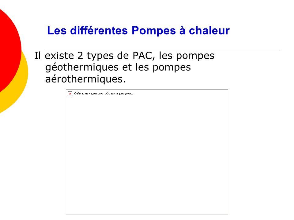 Les différentes Pompes à chaleur Il existe 2 types de PAC, les pompes géothermiques et les pompes aérothermiques.