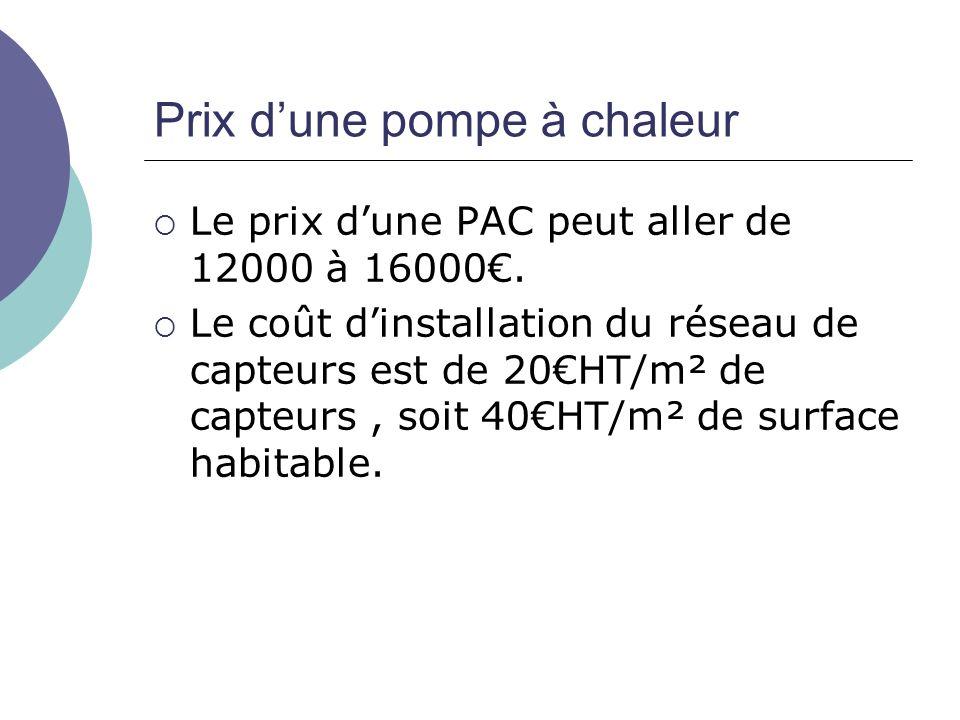 Prix dune pompe à chaleur Le prix dune PAC peut aller de 12000 à 16000. Le coût dinstallation du réseau de capteurs est de 20HT/m² de capteurs, soit 4