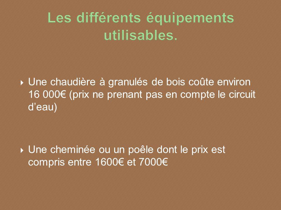 Une chaudière à granulés de bois coûte environ 16 000 (prix ne prenant pas en compte le circuit deau) Une cheminée ou un poêle dont le prix est compri