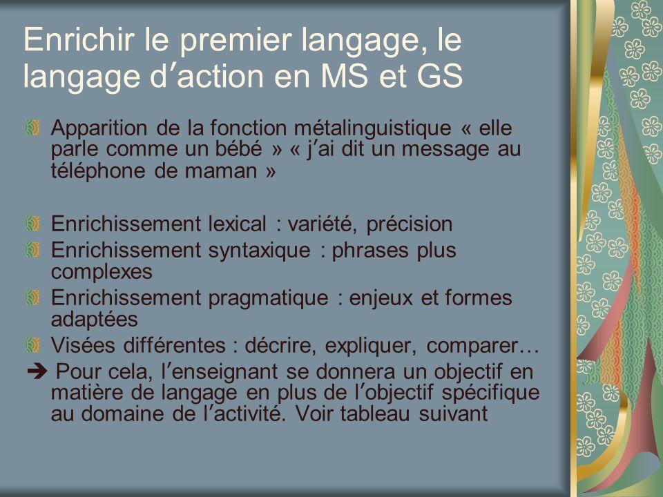 Enrichir le premier langage, le langage daction en MS et GS Apparition de la fonction métalinguistique « elle parle comme un bébé » « jai dit un messa