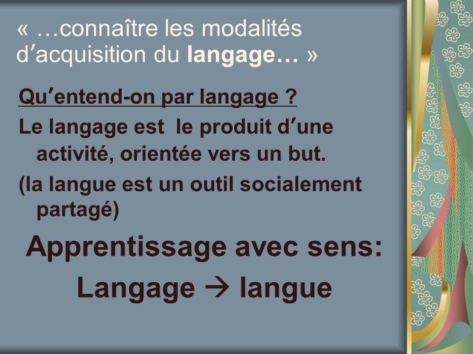 « …connaître les modalités dacquisition du langage… » Quentend-on par langage ? Le langage est le produit dune activité, orientée vers un but. (la lan