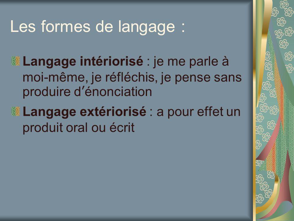 Les formes de langage : Langage intériorisé : je me parle à moi-même, je réfléchis, je pense sans produire dénonciation Langage extériorisé : a pour e