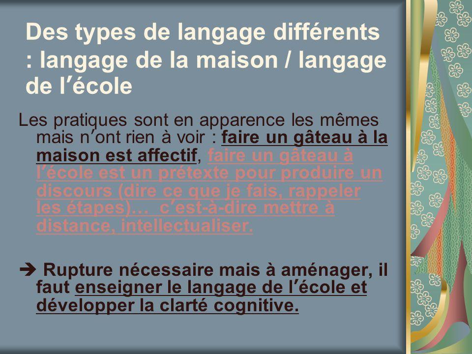 Des types de langage différents : langage de la maison / langage de lécole Les pratiques sont en apparence les mêmes mais nont rien à voir : faire un