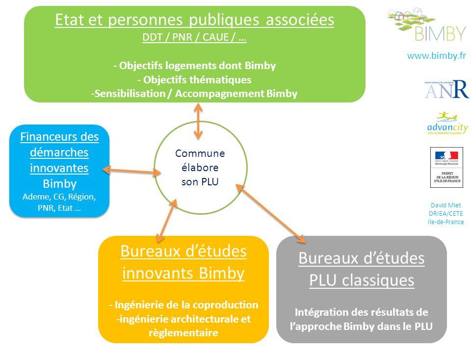 www.bimby.fr David Miet DRIEA/CETE Ile-de-France Commune élabore son PLU Etat et personnes publiques associées DDT / PNR / CAUE / … - Objectifs logeme