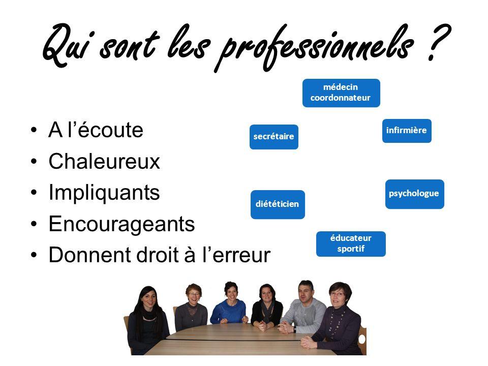 Qui sont les professionnels ? A lécoute Chaleureux Impliquants Encourageants Donnent droit à lerreur médecin coordonnateur infirmière psychologue éduc