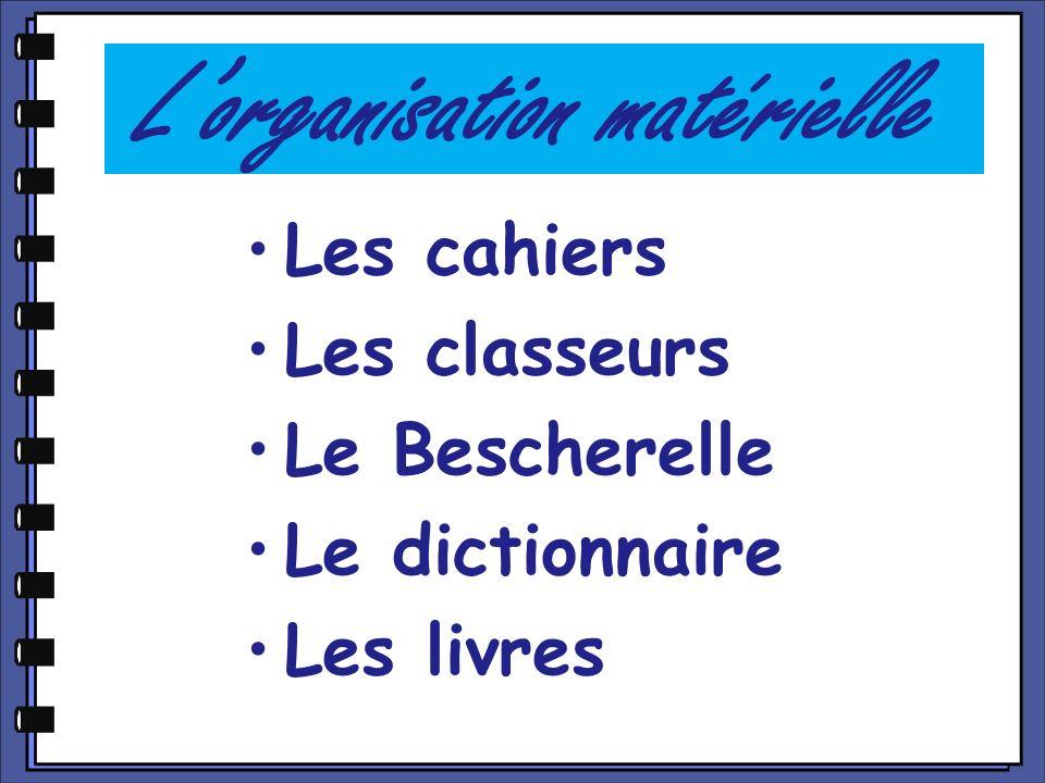 Lorganisation matérielle Les cahiers Les classeurs Le Bescherelle Le dictionnaire Les livres