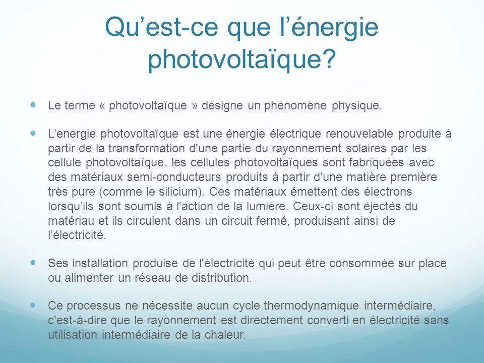 Quest-ce que lénergie photovoltaïque? Le terme « photovoltaïque » désigne un phénomène physique. Lenergie photovoltaïque est une énergie électrique re
