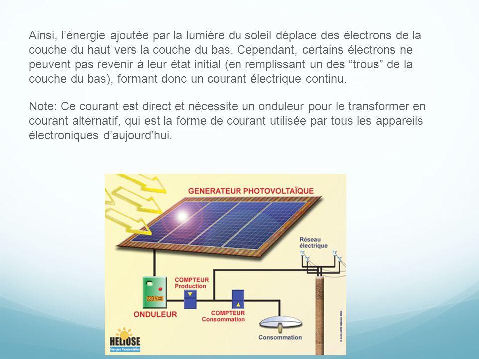 Ainsi, lénergie ajoutée par la lumière du soleil déplace des électrons de la couche du haut vers la couche du bas. Cependant, certains électrons ne pe