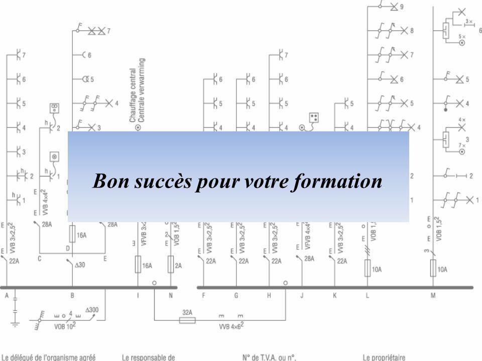 POSSIBILITÉS À LA FIN DE LA FORMATION SOIT EMPLOI BRUXELLES FORMATION : TESTS ADMISSION Domotique de base - Panneaux photovoltaïques AUTRES FORMATIONS