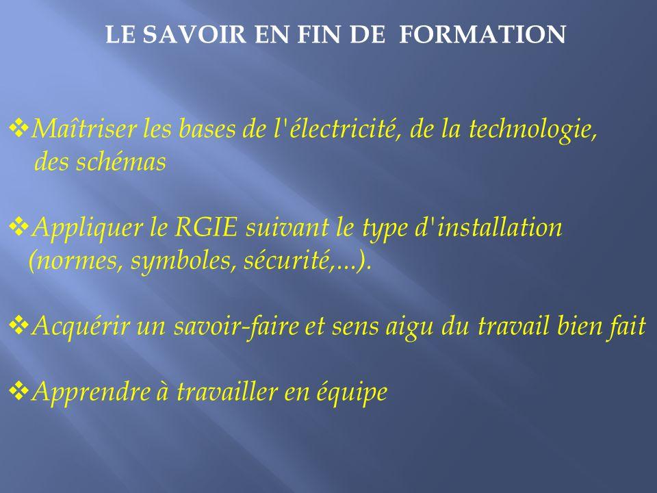 Maîtriser les bases de l électricité, de la technologie, des schémas Appliquer le RGIE suivant le type d installation (normes, symboles, sécurité,...).