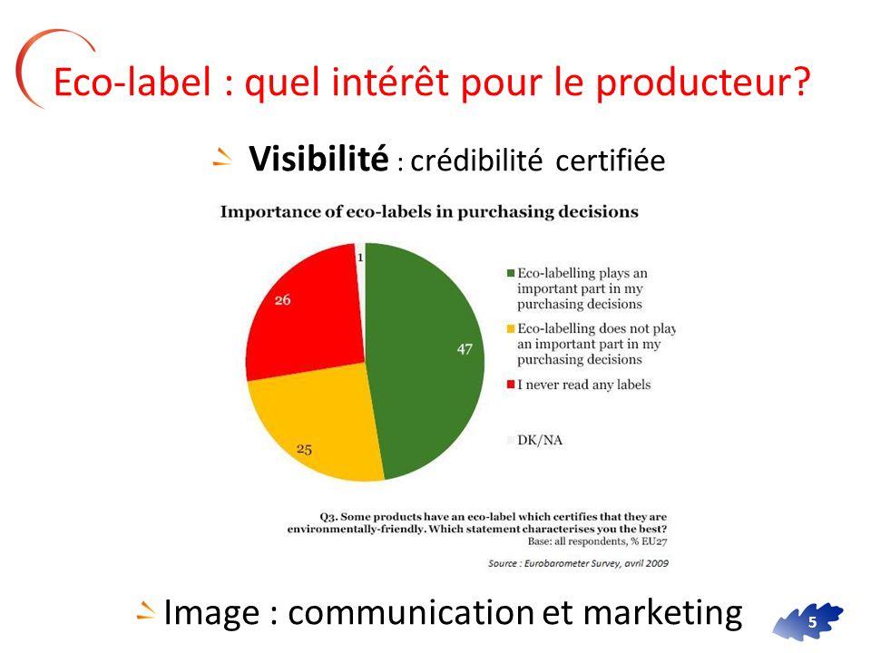 5 Eco-label : quel intérêt pour le producteur? Visibilité : crédibilité certifiée Image : communication et marketing