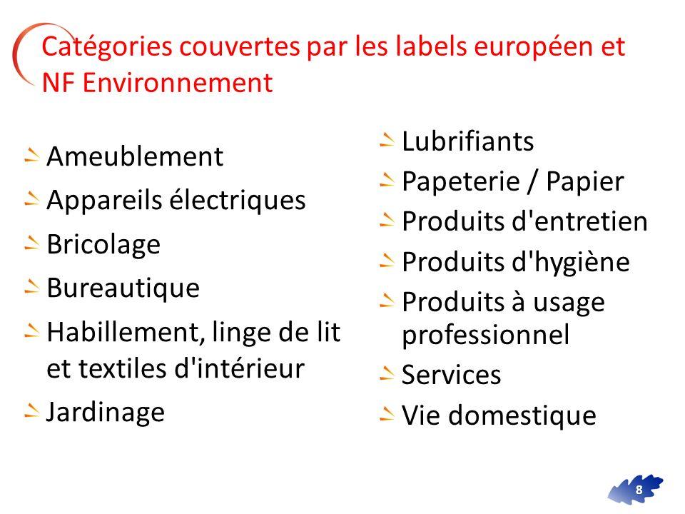 8 Catégories couvertes par les labels européen et NF Environnement Ameublement Appareils électriques Bricolage Bureautique Habillement, linge de lit e