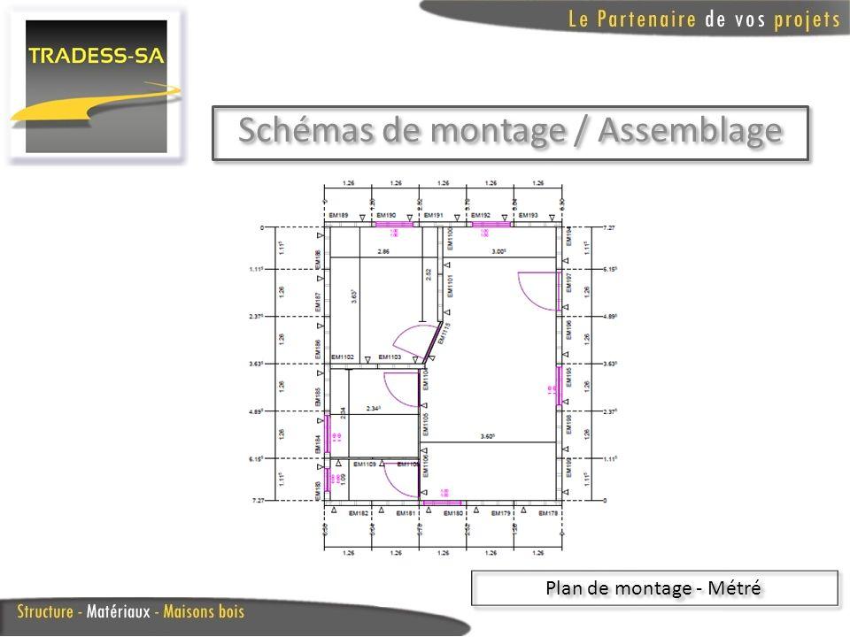 Schémas de montage / Assemblage Plans de Façades - Repérages des panneaux Façade arrière Façade avant