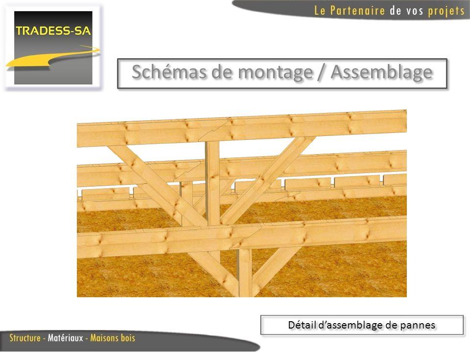 Schémas de montage / Assemblage Détail closoir / éléments entre chevrons