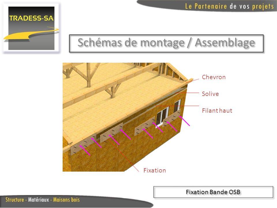 Schémas de montage / Assemblage Fixation Bande OSB Chevron Solive Filant haut Fixation