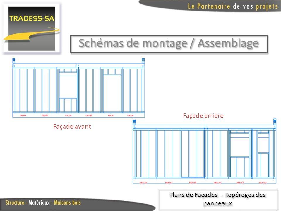 Schémas de montage / Assemblage Plans de Façades - Repérages des panneaux Façade droiteFaçade gauche
