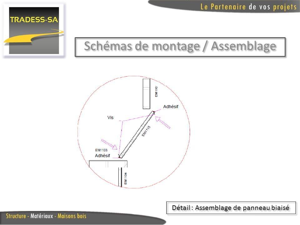 Schémas de montage / Assemblage Détail : Assemblage de panneau biaisé