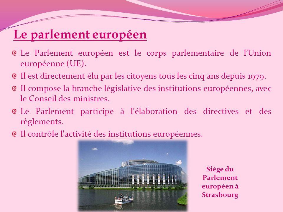 Strasbourg Strasbourg, ville alsacienne la plus peuplée, est le siège de plusieurs institutions européennes, notamment : Le Conseil de lEurope Le Parlement européen La Cour européenne des droits de l Homme.
