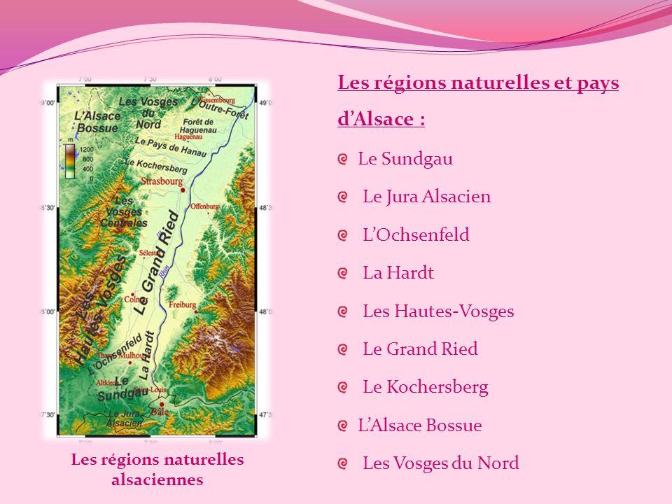 Les régions naturelles et pays dAlsace : Le Sundgau Le Jura Alsacien LOchsenfeld La Hardt Les Hautes-Vosges Le Grand Ried Le Kochersberg LAlsace Bossue Les Vosges du Nord Les régions naturelles alsaciennes