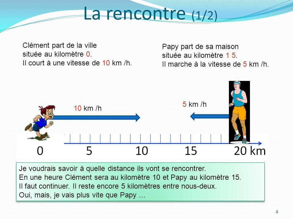 La rencontre (1/2) 4 Clément part de la ville située au kilomètre 0.