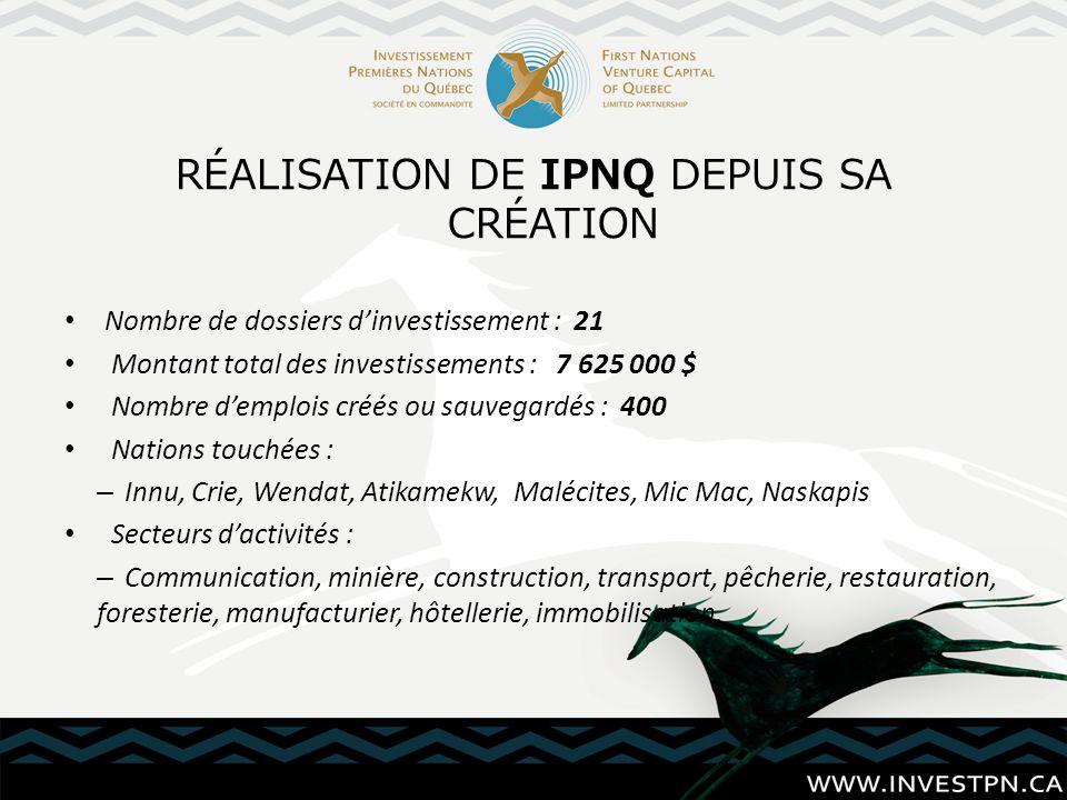 RÉALISATION DE IPNQ DEPUIS SA CRÉATION Nombre de dossiers dinvestissement : 21 Montant total des investissements : 7 625 000 $ Nombre demplois créés o
