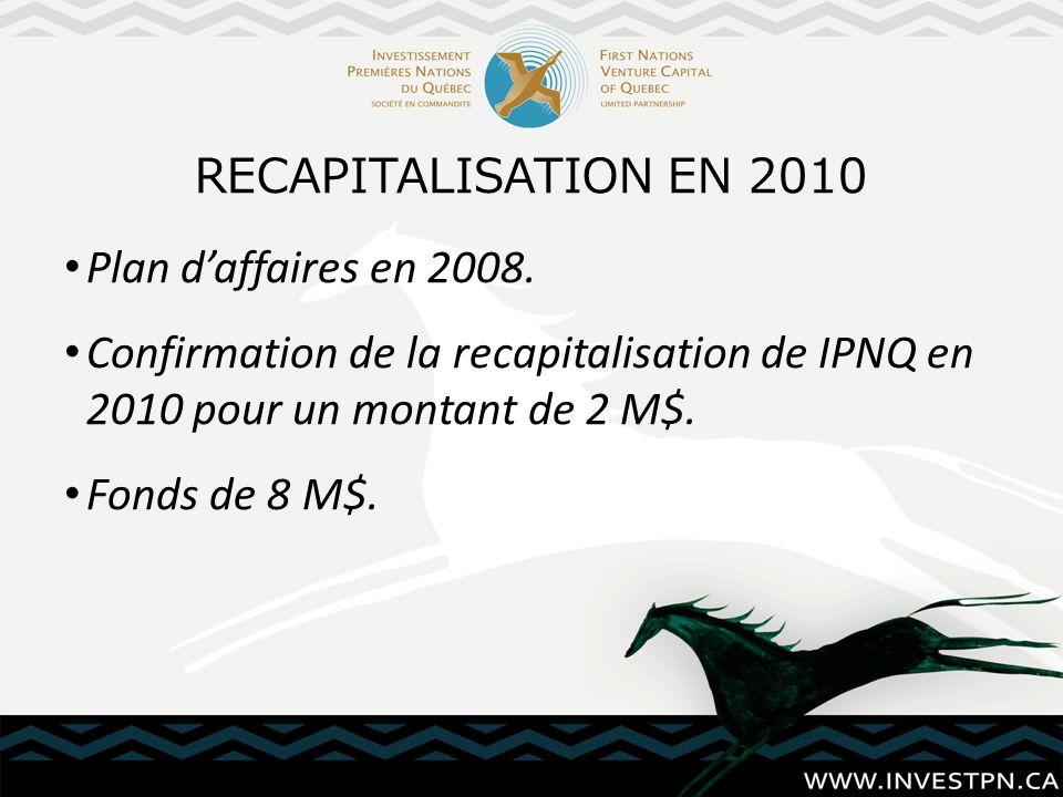 RECAPITALISATION EN 2010 Plan daffaires en 2008. Confirmation de la recapitalisation de IPNQ en 2010 pour un montant de 2 M$. Fonds de 8 M$.
