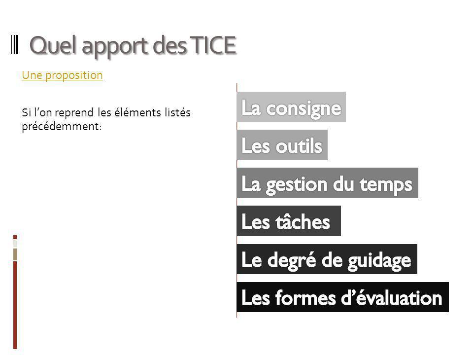 Quel apport des TICE Une proposition Si lon reprend les éléments listés précédemment: